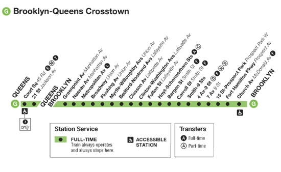 G train-crosstown-map