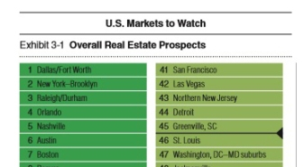 PwC 2019 Markets to Watch 375 w